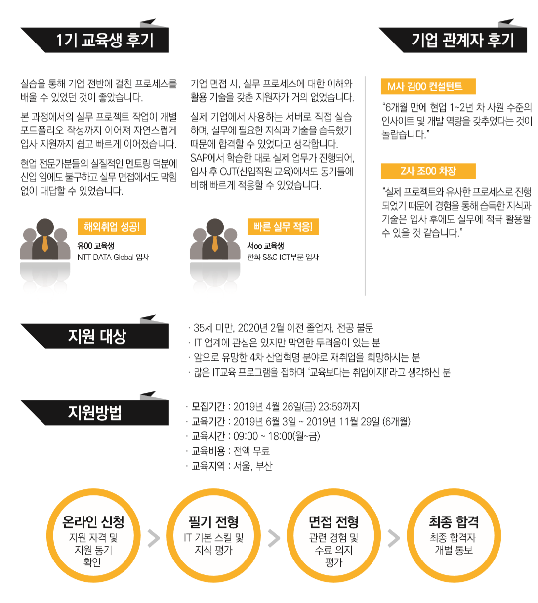 https://saptraining.co.kr/userfiles/sap_curriculum/0404_eDM용_3(1).PNG